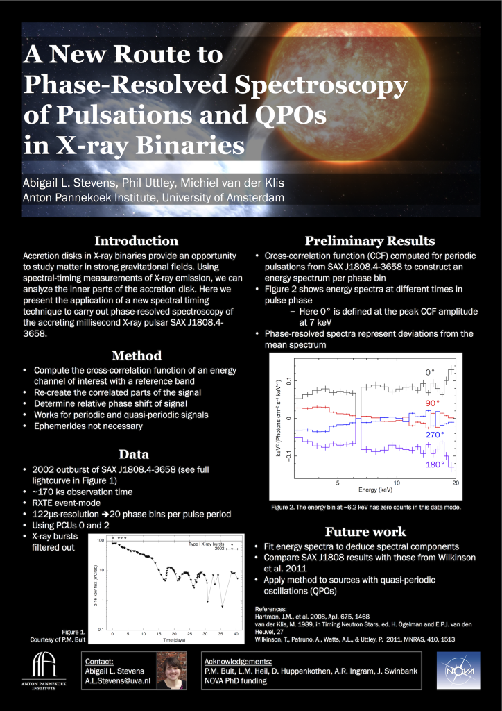 A New Route to Phase-Resolved Spectroscopy of Pulsations and QPOs in X-ray Binaries --AL Stevens, P Uttley, M van der Klis